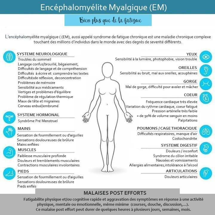 syndrome de fatigue chronique et naturopathie symptome